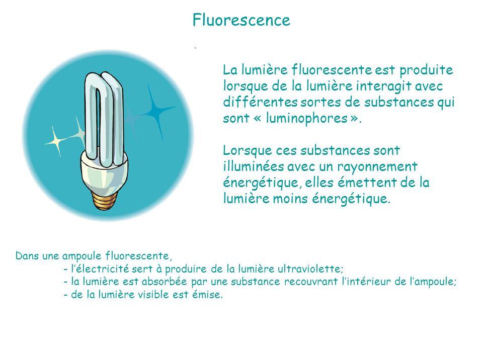 Chimiluminescence La chimiluminescence est produite lorsquune réaction chimique donne lieu à de la lumière.