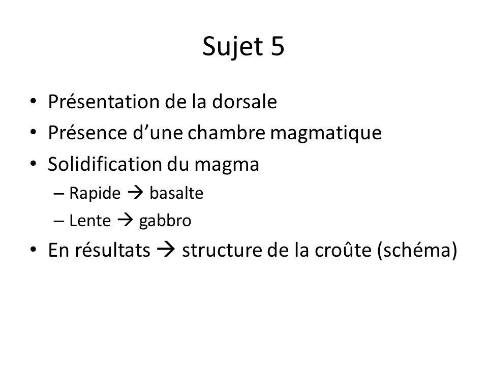 Sujet 5 Présentation de la dorsale Présence dune chambre magmatique Solidification du magma – Rapide basalte – Lente gabbro En résultats structure de