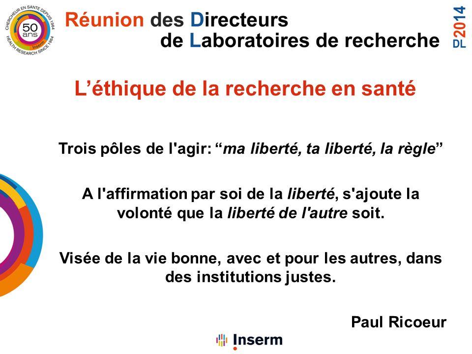 Léthique de la recherche en santé Trois pôles de l agir: ma liberté, ta liberté, la règle A l affirmation par soi de la liberté, s ajoute la volonté que la liberté de l autre soit.