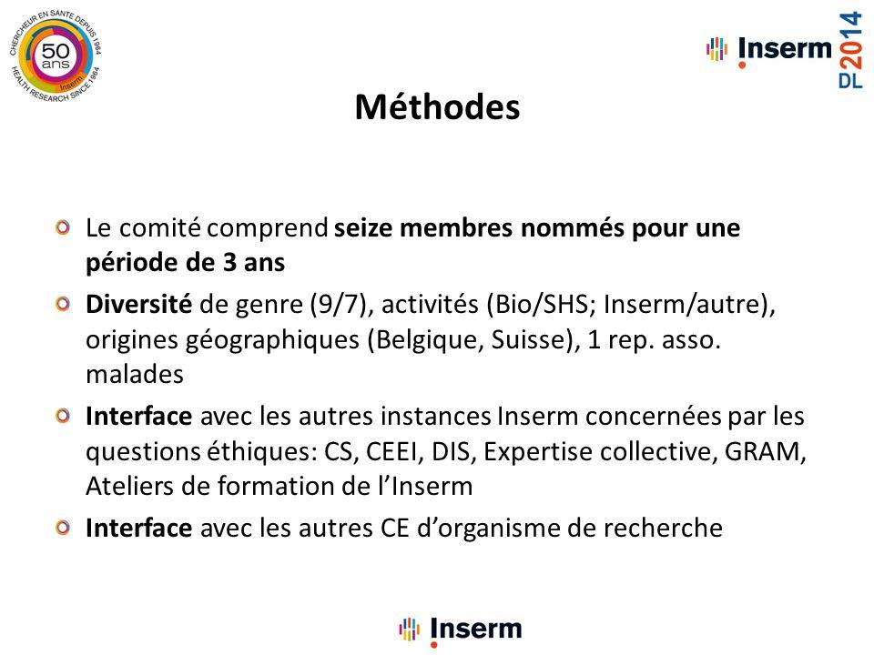 Méthodes Le comité comprend seize membres nommés pour une période de 3 ans Diversité de genre (9/7), activités (Bio/SHS; Inserm/autre), origines géographiques (Belgique, Suisse), 1 rep.