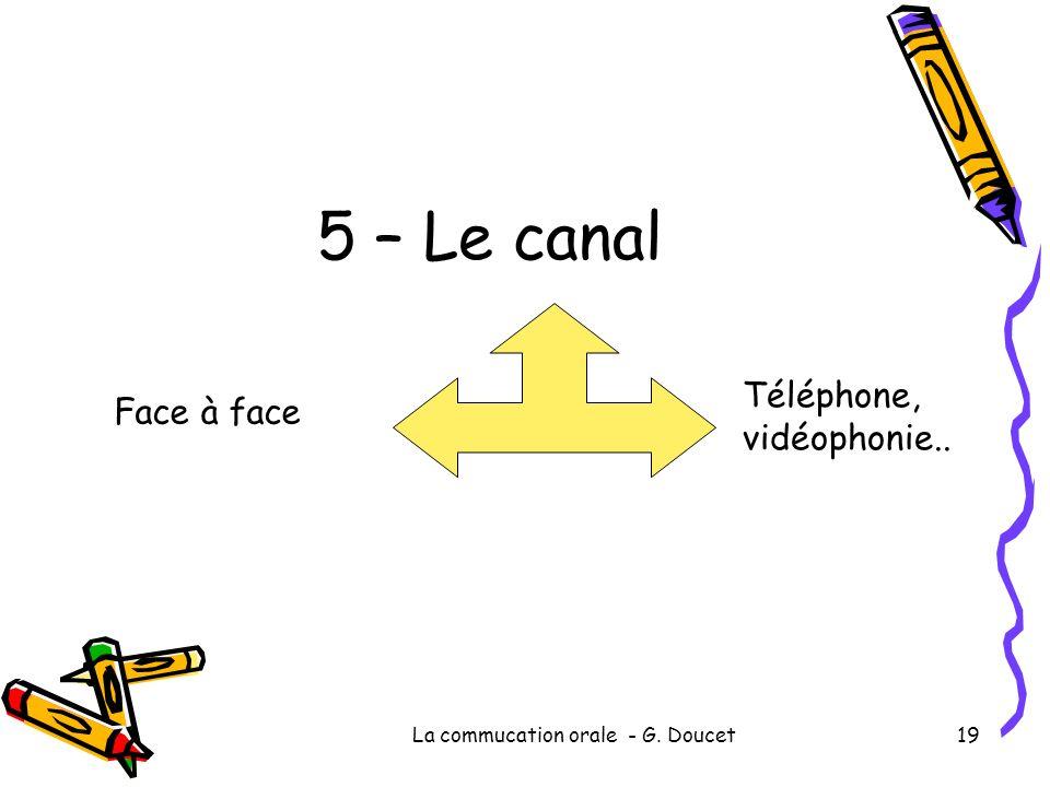 La commucation orale - G. Doucet19 5 – Le canal Face à face Téléphone, vidéophonie..