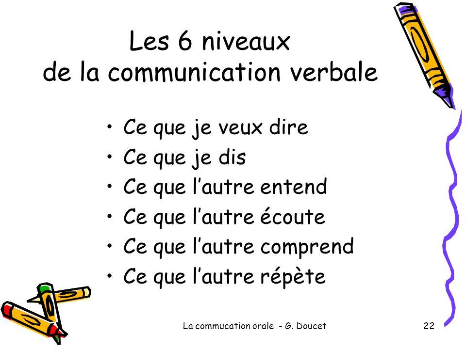 La commucation orale - G. Doucet22 Les 6 niveaux de la communication verbale Ce que je veux dire Ce que je dis Ce que lautre entend Ce que lautre écou