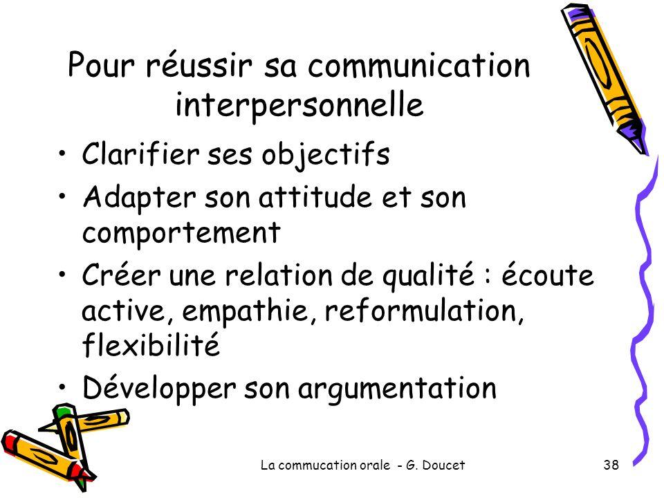 Pour réussir sa communication interpersonnelle Clarifier ses objectifs Adapter son attitude et son comportement Créer une relation de qualité : écoute