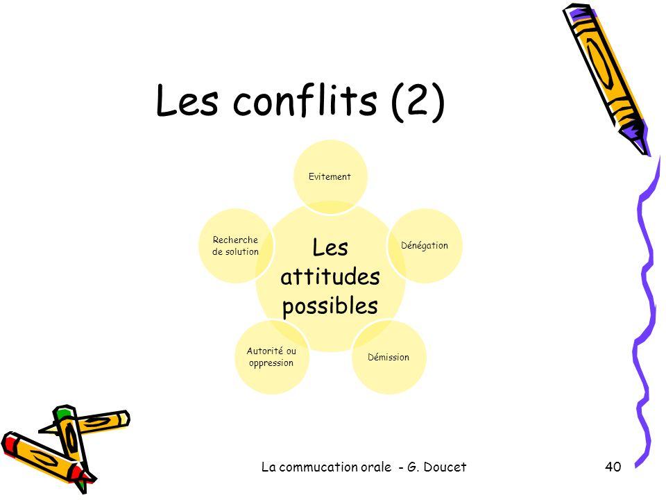 Les attitudes possibles EvitementDénégationDémission Autorité ou oppression Recherche de solution La commucation orale - G. Doucet40 Les conflits (2)
