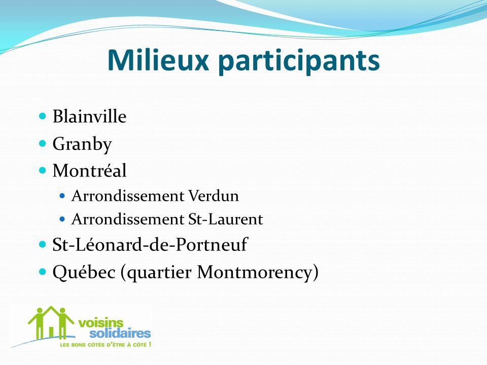 Milieux participants Blainville Granby Montréal Arrondissement Verdun Arrondissement St-Laurent St-Léonard-de-Portneuf Québec (quartier Montmorency)