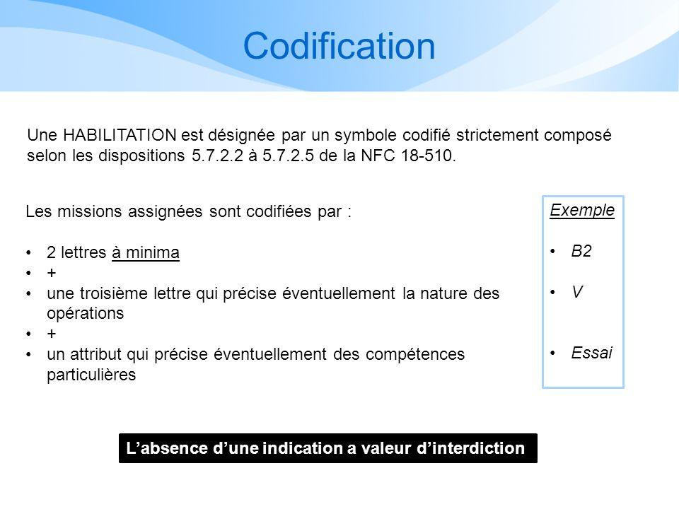 Codification Une HABILITATION est désignée par un symbole codifié strictement composé selon les dispositions 5.7.2.2 à 5.7.2.5 de la NFC 18-510. Les m