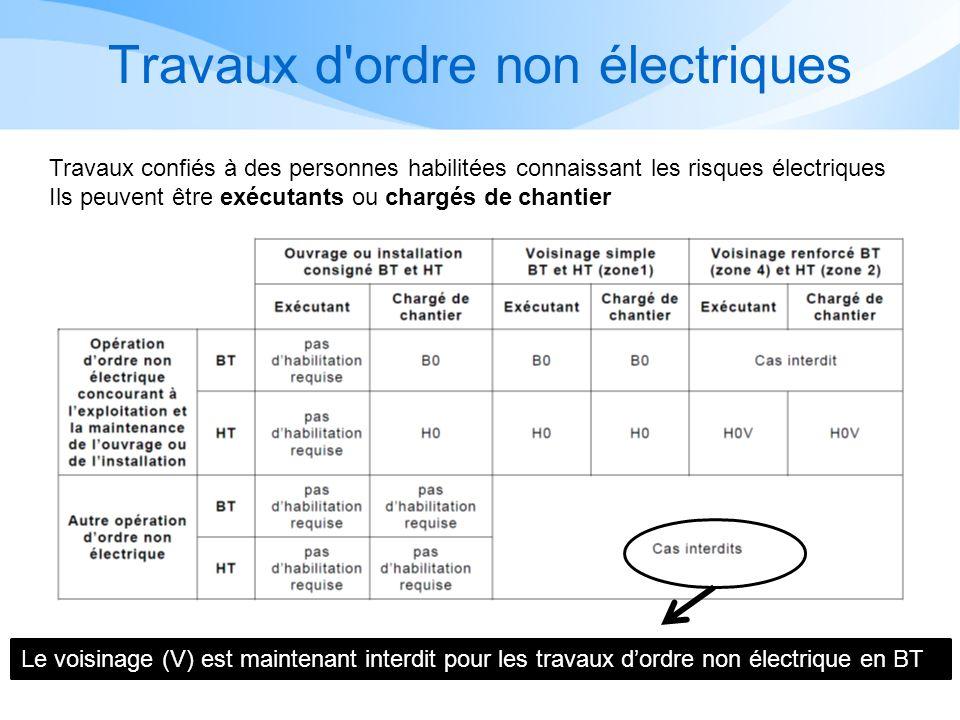 Travaux d ordre non électriques Travaux confiés à des personnes habilitées connaissant les risques électriques Ils peuvent être exécutants ou chargés de chantier Le voisinage (V) est maintenant interdit pour les travaux dordre non électrique en BT