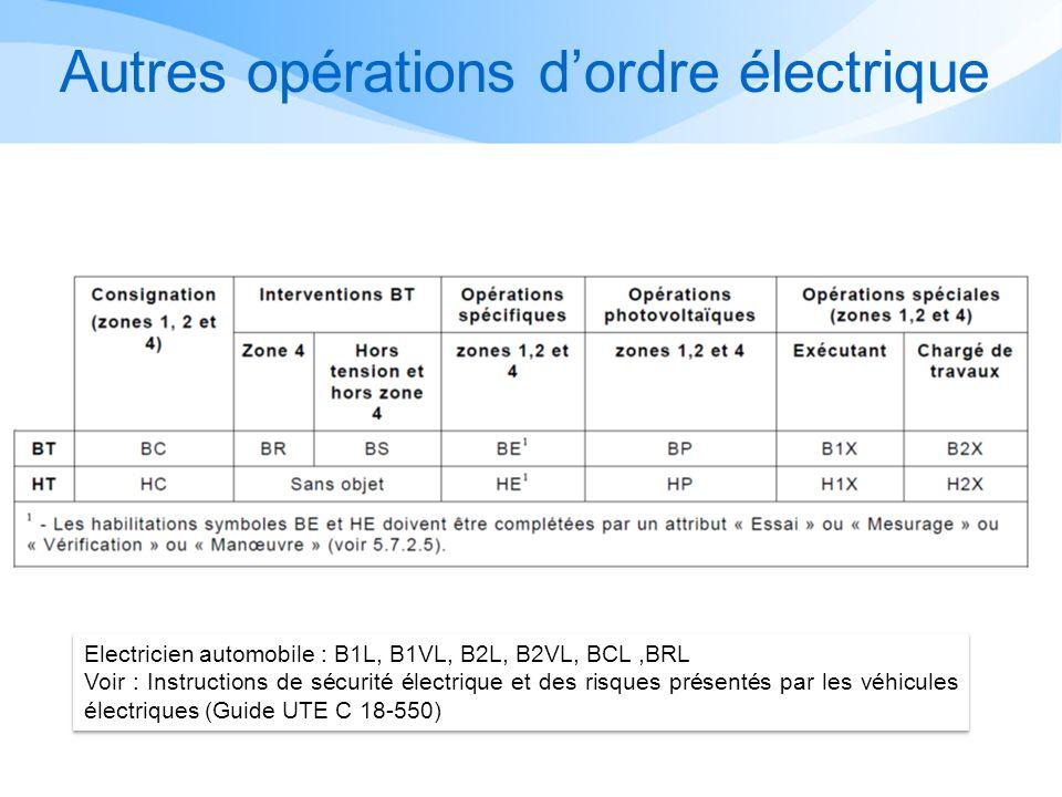 Autres opérations dordre électrique Electricien automobile : B1L, B1VL, B2L, B2VL, BCL,BRL Voir : Instructions de sécurité électrique et des risques p