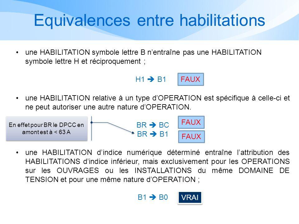 Equivalences entre habilitations une HABILITATION symbole lettre B nentraîne pas une HABILITATION symbole lettre H et réciproquement ; H1 B1 une HABIL