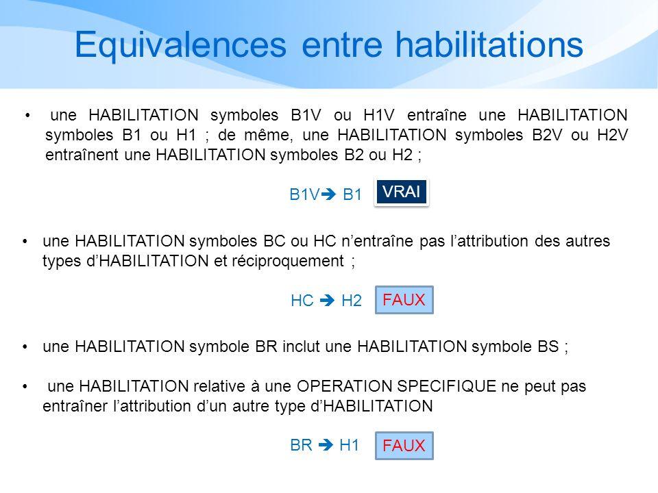 Equivalences entre habilitations une HABILITATION symboles B1V ou H1V entraîne une HABILITATION symboles B1 ou H1 ; de même, une HABILITATION symboles B2V ou H2V entraînent une HABILITATION symboles B2 ou H2 ; B1V B1 une HABILITATION symboles BC ou HC nentraîne pas lattribution des autres types dHABILITATION et réciproquement ; HC H2 une HABILITATION symbole BR inclut une HABILITATION symbole BS ; une HABILITATION relative à une OPERATION SPECIFIQUE ne peut pas entraîner lattribution dun autre type dHABILITATION BR H1 VRAI FAUX