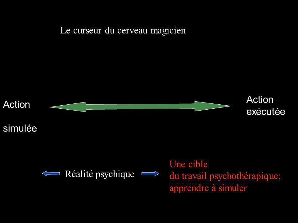 Action simulée Action exécutée Réalité psychique Le curseur du cerveau magicien Une cible du travail psychothérapique: apprendre à simuler