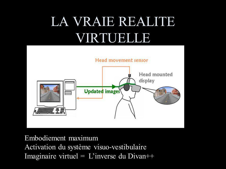LA VRAIE REALITE VIRTUELLE Embodiement maximum Activation du système visuo-vestibulaire Imaginaire virtuel = Linverse du Divan++