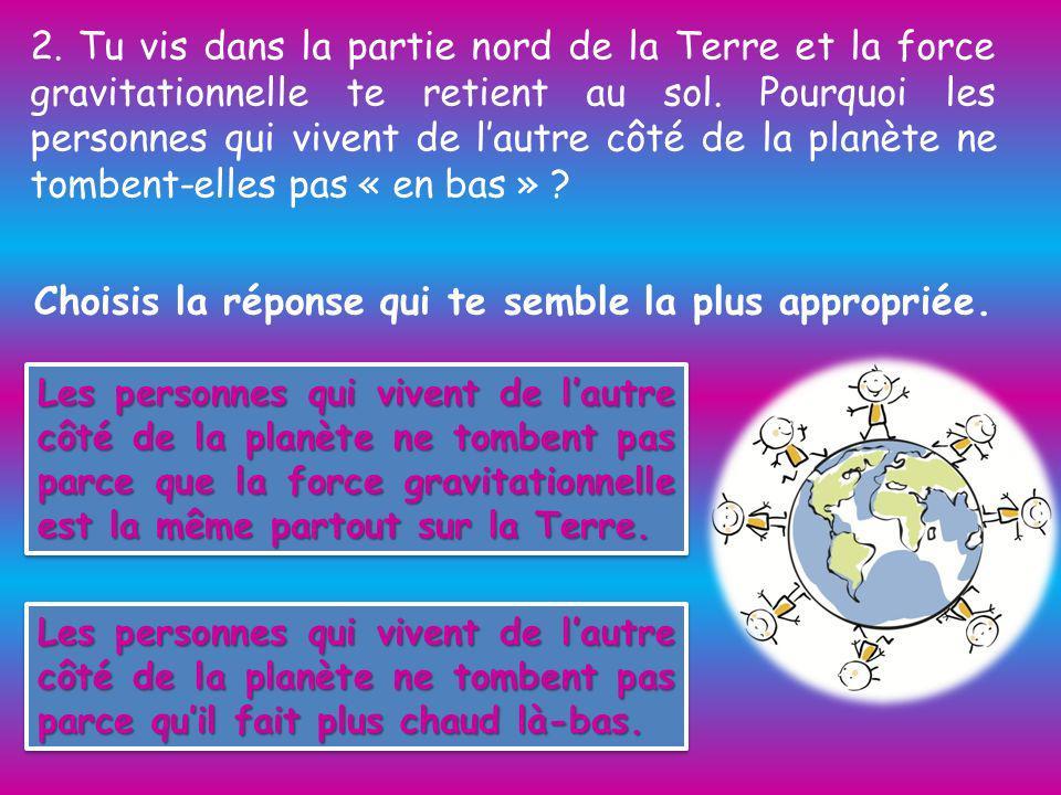 2.Tu vis dans la partie nord de la Terre et la force gravitationnelle te retient au sol.