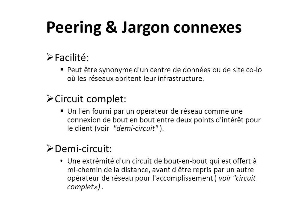 Peering & Jargon connexes Facilité: Peut être synonyme d'un centre de données ou de site co-lo où les réseaux abritent leur infrastructure. Circuit co
