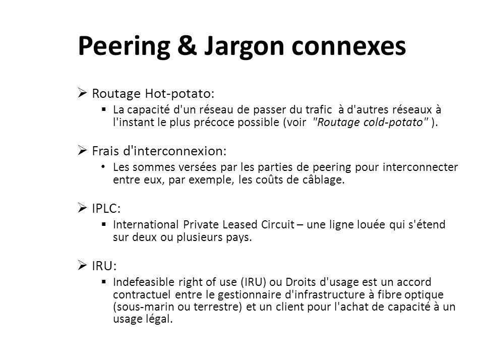 Peering & Jargon connexes Routage Hot-potato: La capacité d un réseau de passer du trafic à d autres réseaux à l instant le plus précoce possible (voir Routage cold-potato ).
