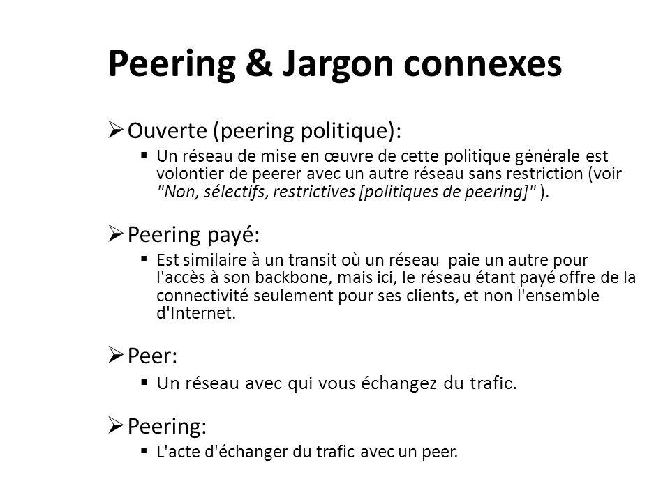 Peering & Jargon connexes Ouverte (peering politique): Un réseau de mise en œuvre de cette politique générale est volontier de peerer avec un autre réseau sans restriction (voir Non, sélectifs, restrictives [politiques de peering] ).