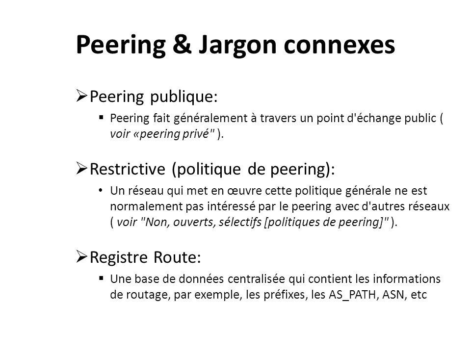 Peering & Jargon connexes Peering publique: Peering fait généralement à travers un point d échange public ( voir «peering privé ).