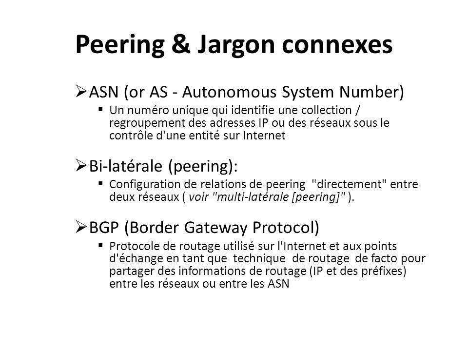 Peering & Jargon connexes ASN (or AS - Autonomous System Number) Un numéro unique qui identifie une collection / regroupement des adresses IP ou des réseaux sous le contrôle d une entité sur Internet Bi-latérale (peering): Configuration de relations de peering directement entre deux réseaux ( voir multi-latérale [peering] ).