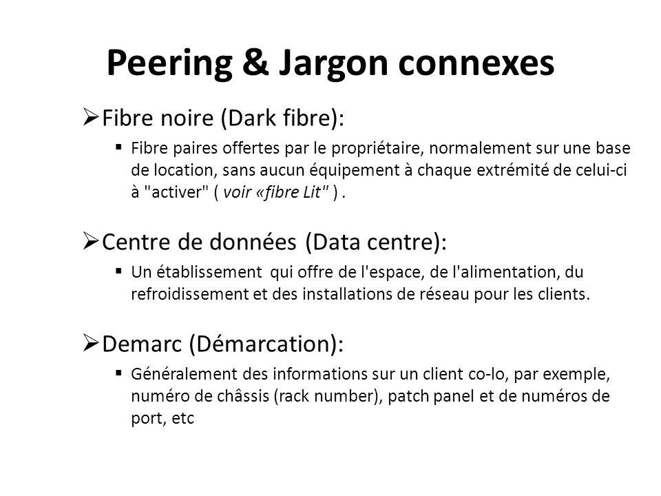 Peering & Jargon connexes Fibre noire (Dark fibre): Fibre paires offertes par le propriétaire, normalement sur une base de location, sans aucun équipement à chaque extrémité de celui-ci à activer ( voir «fibre Lit ).