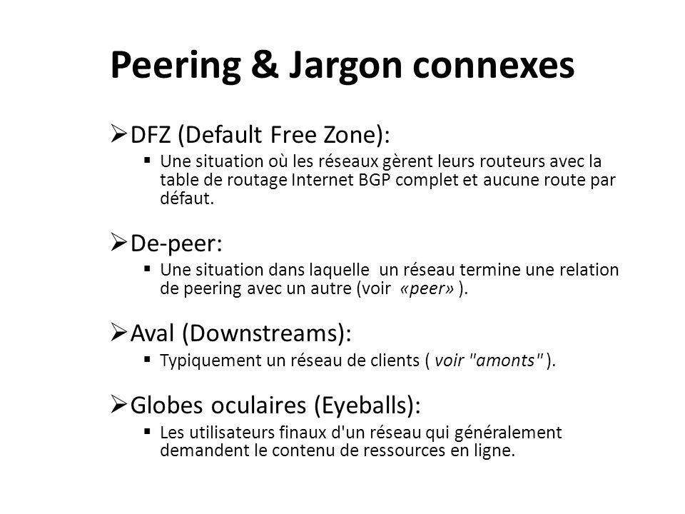 Peering & Jargon connexes DFZ (Default Free Zone): Une situation où les réseaux gèrent leurs routeurs avec la table de routage Internet BGP complet et aucune route par défaut.