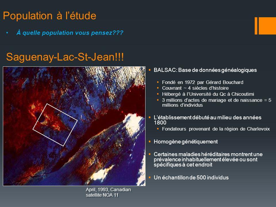 Population à létude BALSAC: Base de données généalogiques Fondé en 1972 par Gérard Bouchard Couvrant ~ 4 siècles dhistoire Hébergé à lUniversité du Qc