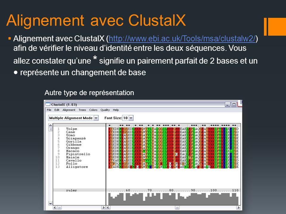 Alignement avec ClustalX Alignement avec ClustalX (http://www.ebi.ac.uk/Tools/msa/clustalw2/) afin de vérifier le niveau didentité entre les deux séqu