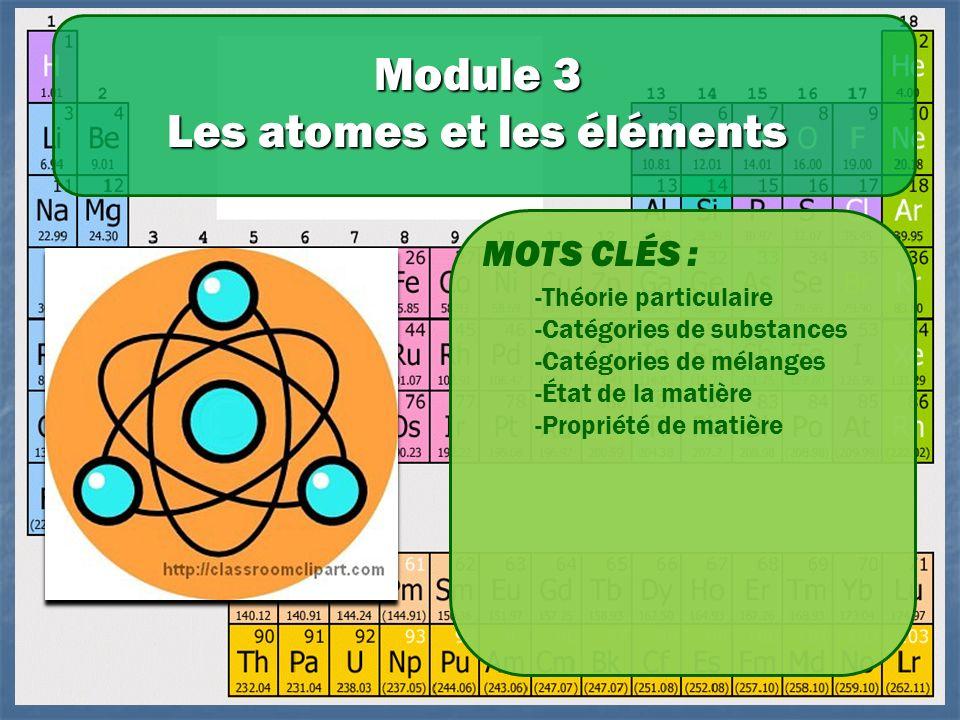 Module 3 Les atomes et les éléments MOTS CLÉS : -Théorie particulaire -Catégories de substances -Catégories de mélanges -État de la matière -Propriété de matière