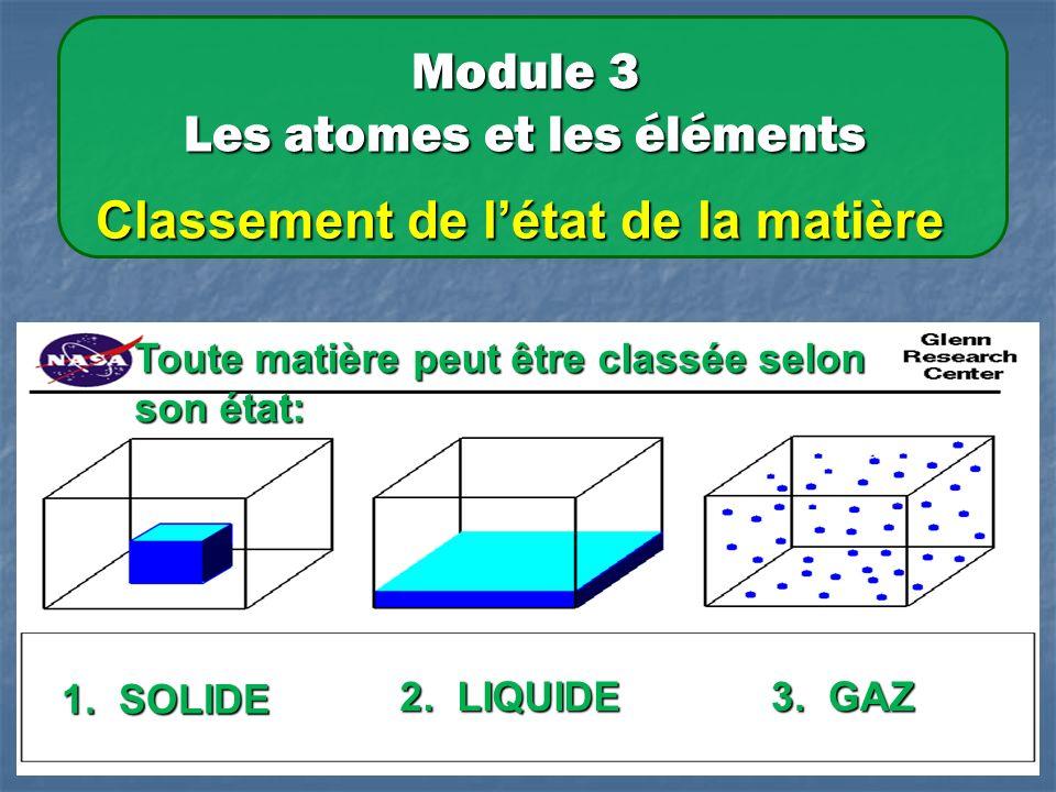 Module 3 Les atomes et les éléments Classement de létat de la matière Toute matière peut être classée selon son état: 1.
