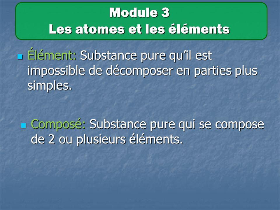 Élément: Substance pure quil est impossible de décomposer en parties plus simples.