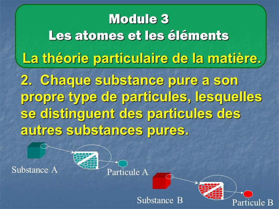 Module 3 Les atomes et les éléments La théorie particulaire de la matière.