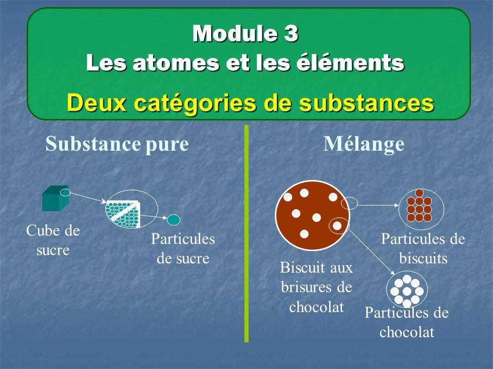 Module 3 Les atomes et les éléments Deux catégories de substances Substance pureMélange Cube de sucre Particules de sucre Biscuit aux brisures de chocolat Particules de biscuits Particules de chocolat
