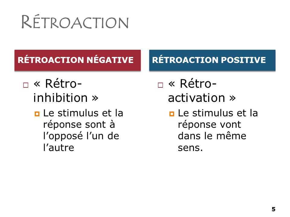 5 R ÉTROACTION « Rétro- inhibition » Le stimulus et la réponse sont à lopposé lun de lautre « Rétro- activation » Le stimulus et la réponse vont dans le même sens.