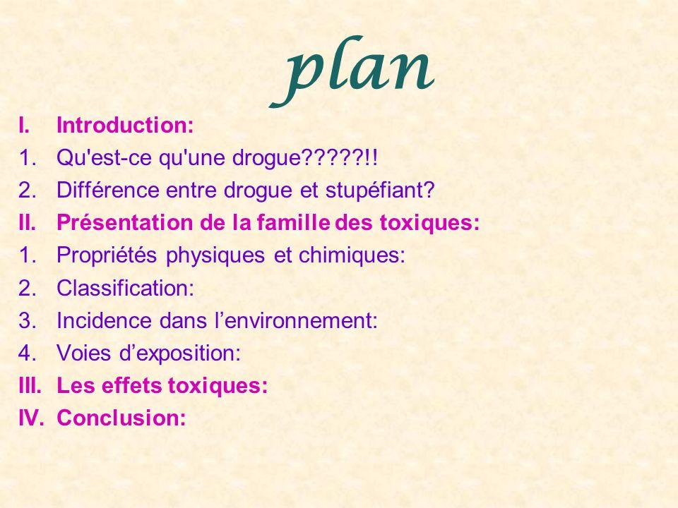 plan I.Introduction: 1.Qu'est-ce qu'une drogue?????!! 2.Différence entre drogue et stupéfiant? II.Présentation de la famille des toxiques: 1.Propriété