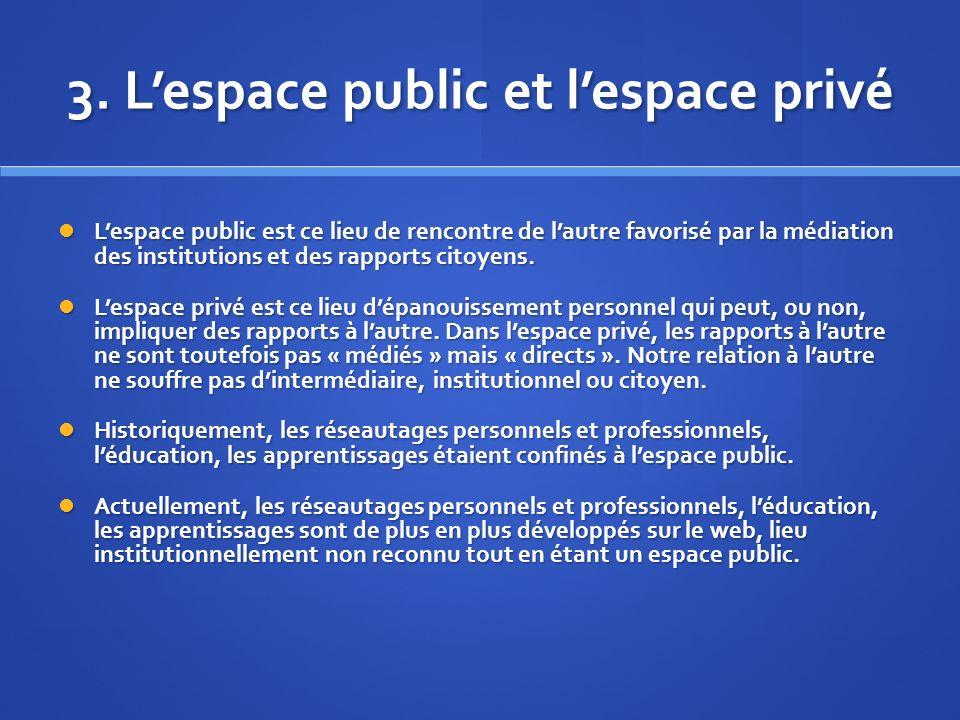 3. Lespace public et lespace privé Lespace public est ce lieu de rencontre de lautre favorisé par la médiation des institutions et des rapports citoye