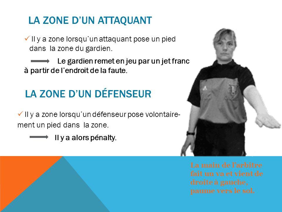 LA ZONE DUN ATTAQUANT Il y a zone lorsquun défenseur pose volontaire- ment un pied dans la zone.