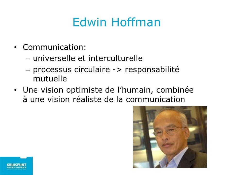 Edwin Hoffman Communication: – universelle et interculturelle – processus circulaire -> responsabilité mutuelle Une vision optimiste de lhumain, combi