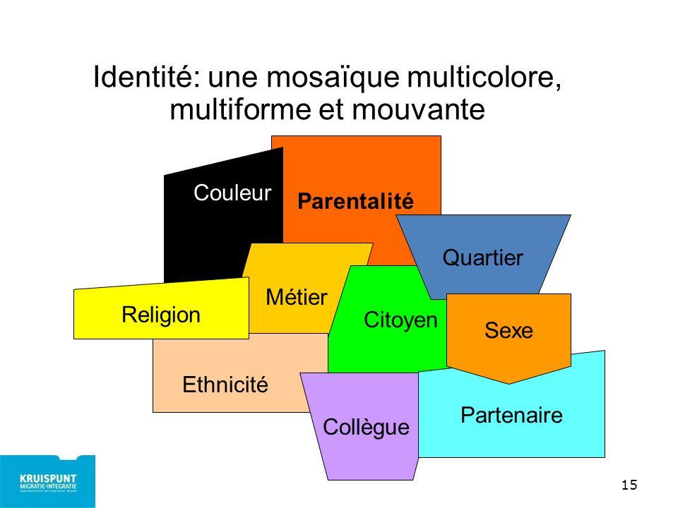15 Identité: une mosaïque multicolore, multiforme et mouvante Parentalité Métier Couleur Citoyen Quartier Religion Ethnicité Collègue Partenaire Sexe