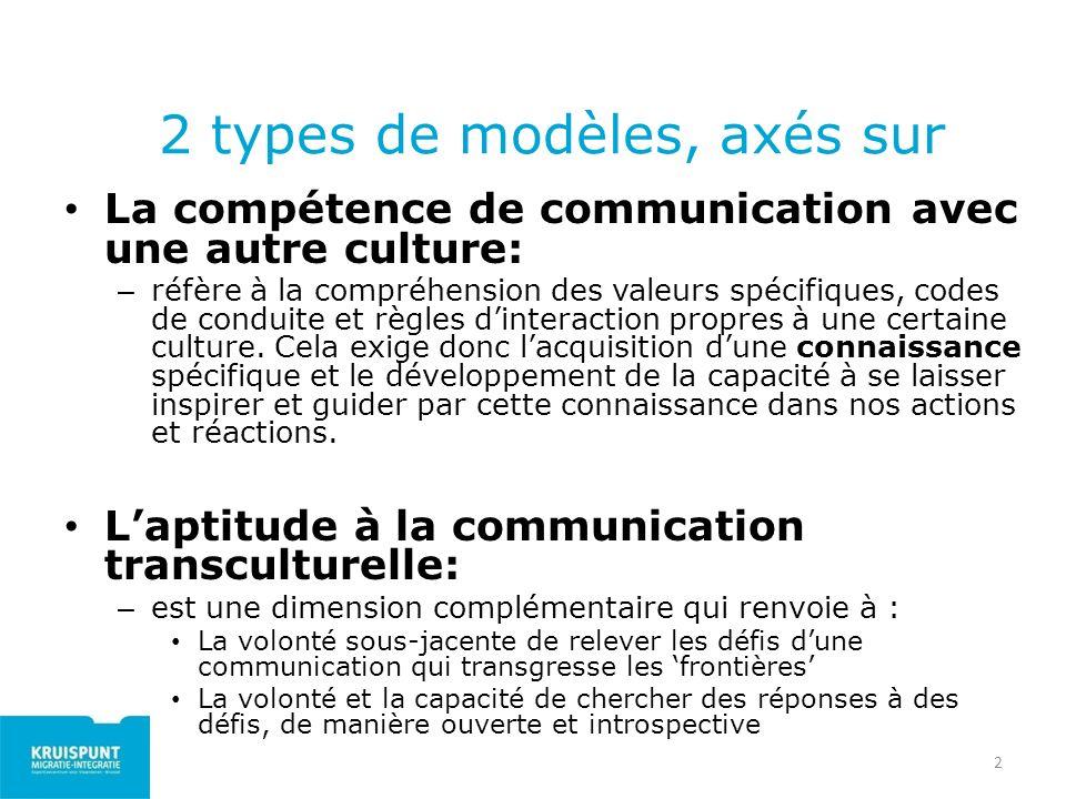 2 2 types de modèles, axés sur La compétence de communication avec une autre culture: – réfère à la compréhension des valeurs spécifiques, codes de co