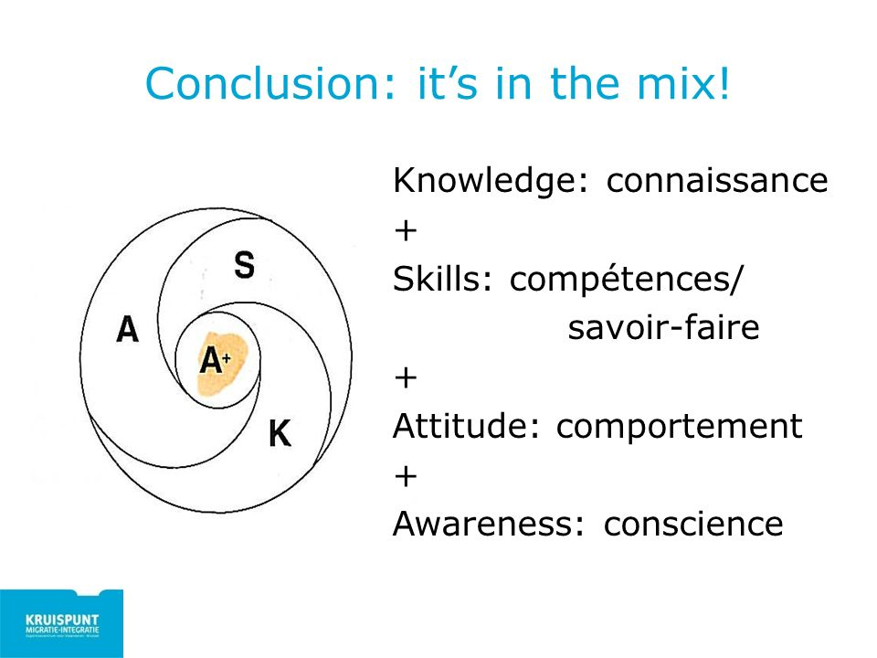 Conclusion: its in the mix! Knowledge: connaissance + Skills: compétences/ savoir-faire + Attitude: comportement + Awareness: conscience