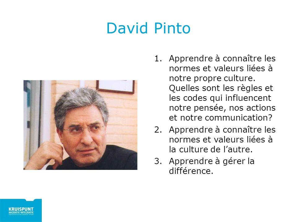 David Pinto 1. Apprendre à connaître les normes et valeurs liées à notre propre culture. Quelles sont les règles et les codes qui influencent notre pe