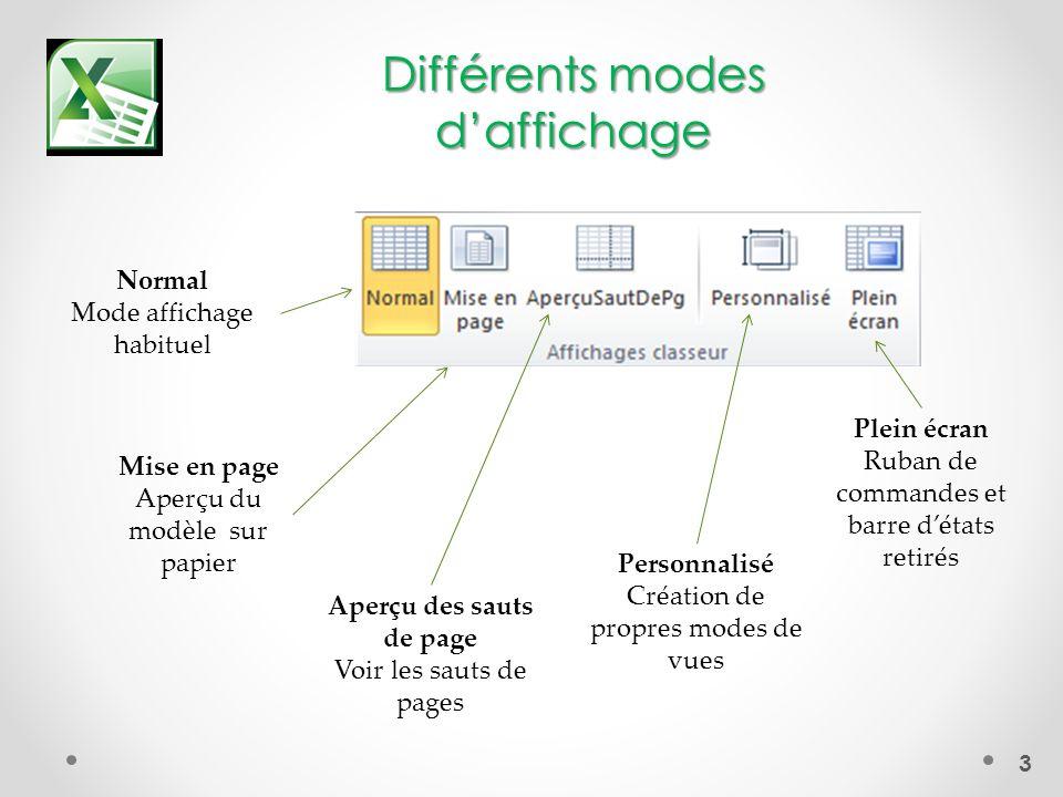 3 Différents modes daffichage Normal Mode affichage habituel Mise en page Aperçu du modèle sur papier Aperçu des sauts de page Voir les sauts de pages Personnalisé Création de propres modes de vues Plein écran Ruban de commandes et barre détats retirés