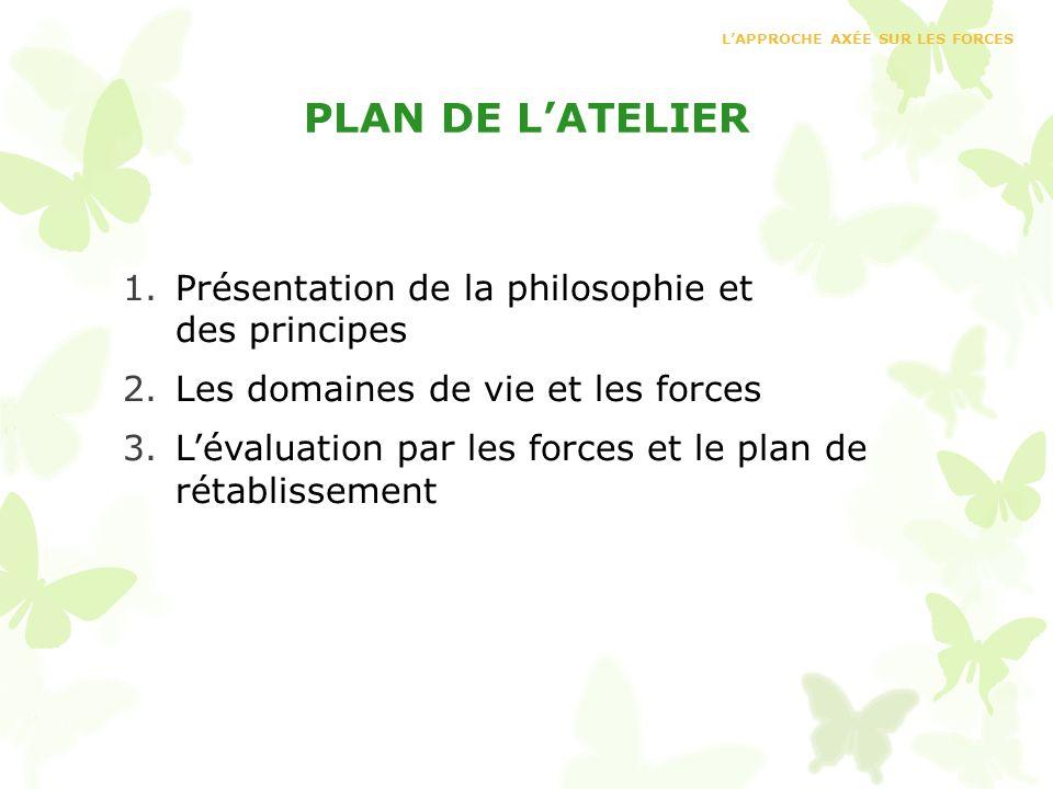 PLAN DE LATELIER 1.Présentation de la philosophie et des principes 2.Les domaines de vie et les forces 3.Lévaluation par les forces et le plan de réta