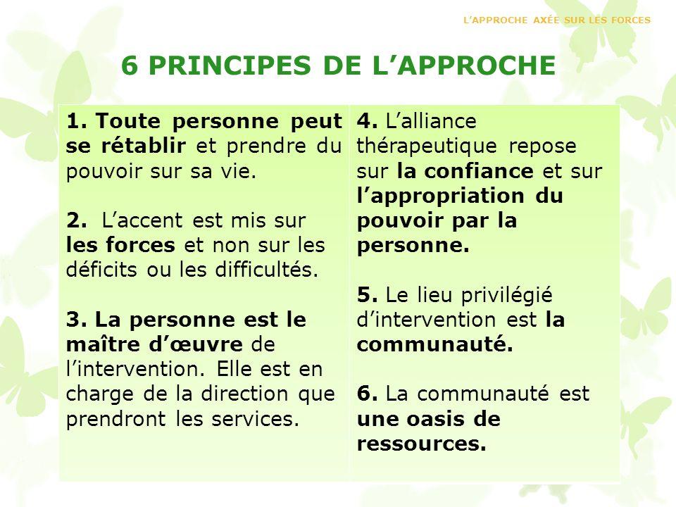 6 PRINCIPES DE LAPPROCHE 1. Toute personne peut se rétablir et prendre du pouvoir sur sa vie. 2. Laccent est mis sur les forces et non sur les déficit