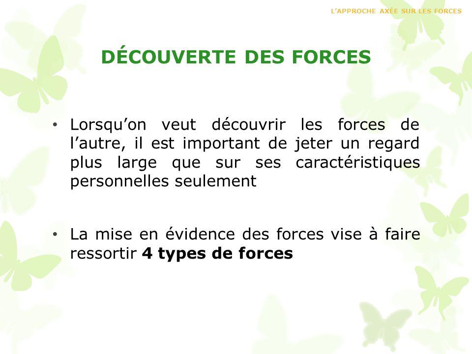 DÉCOUVERTE DES FORCES Lorsquon veut découvrir les forces de lautre, il est important de jeter un regard plus large que sur ses caractéristiques person