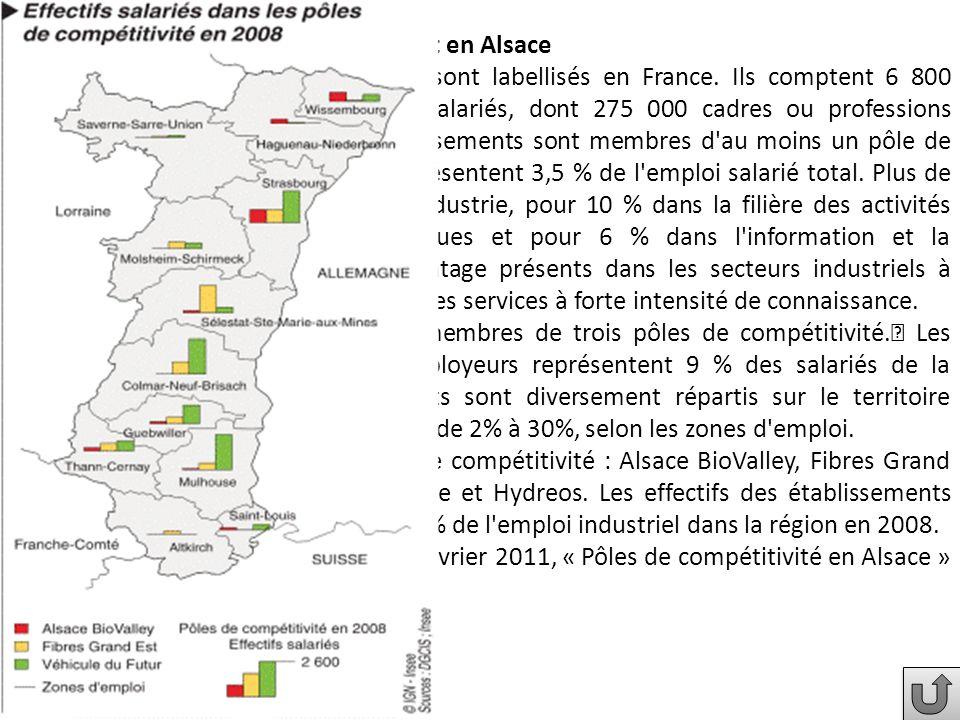 Les pôles de compétitivité en France et en Alsace Fin 2008, 71 pôles de compétitivité sont labellisés en France. Ils comptent 6 800 établissements emp