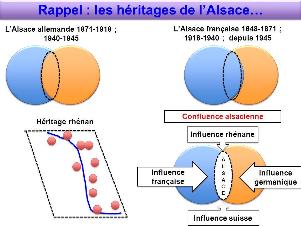 Rappel : les héritages de lAlsace… LAlsace allemande 1871-1918 ; 1940-1945 LAlsace française 1648-1871 ; 1918-1940 ; depuis 1945 Influence suisse Infl