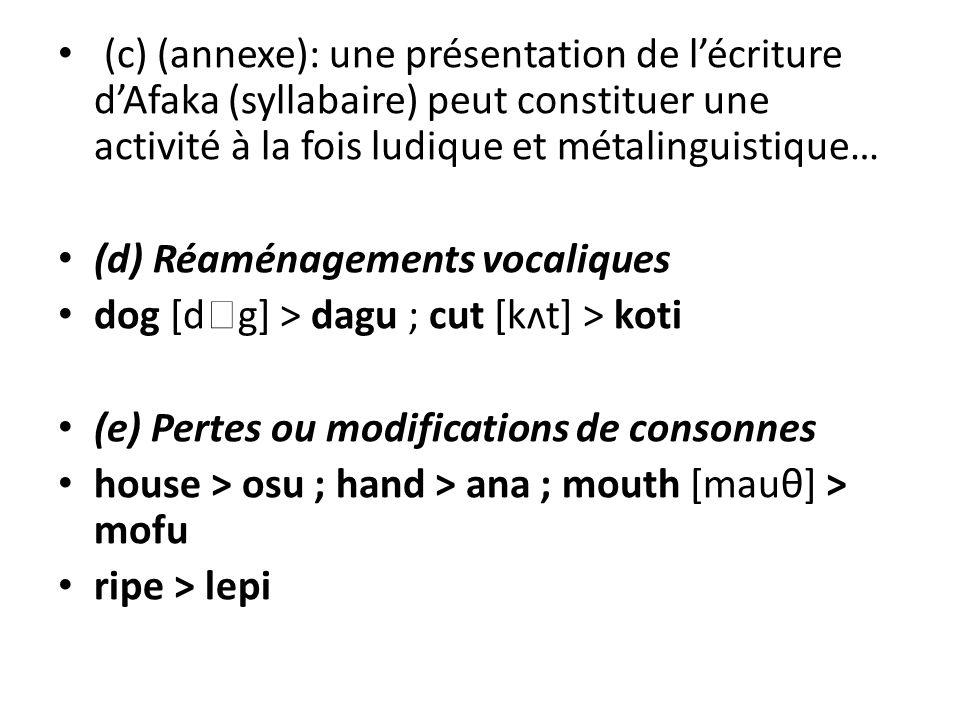 (c) (annexe): une présentation de lécriture dAfaka (syllabaire) peut constituer une activité à la fois ludique et métalinguistique… (d) Réaménagements