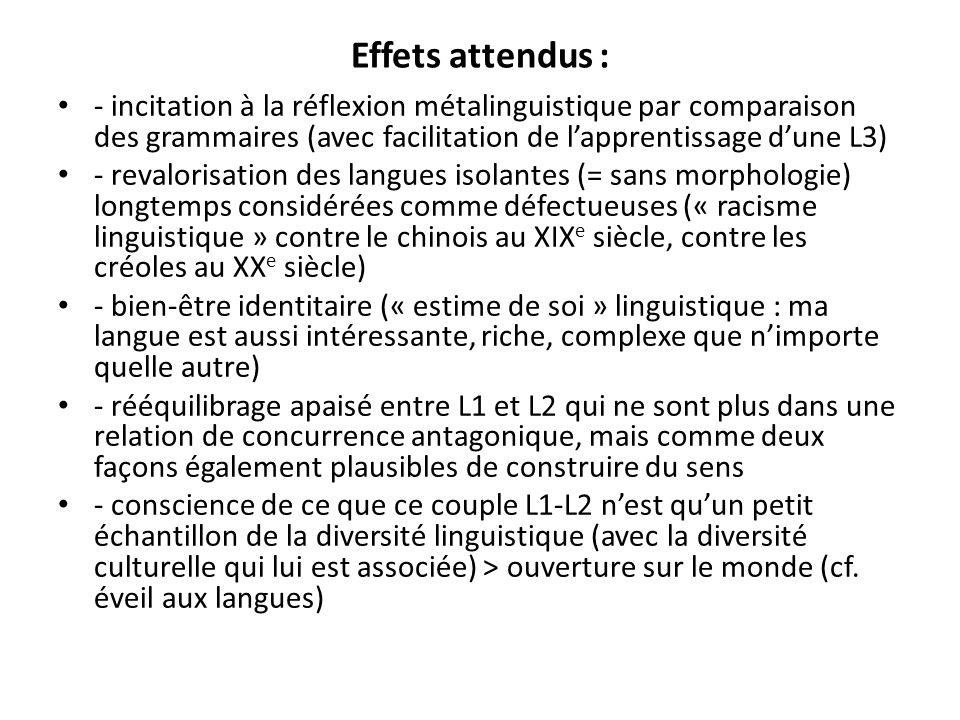 Effets attendus : - incitation à la réflexion métalinguistique par comparaison des grammaires (avec facilitation de lapprentissage dune L3) - revalori