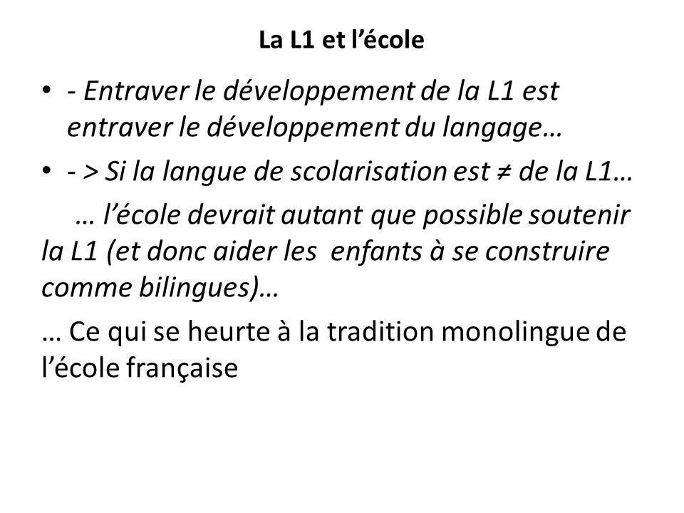 La L1 et lécole - Entraver le développement de la L1 est entraver le développement du langage… - > Si la langue de scolarisation est de la L1… … lécol