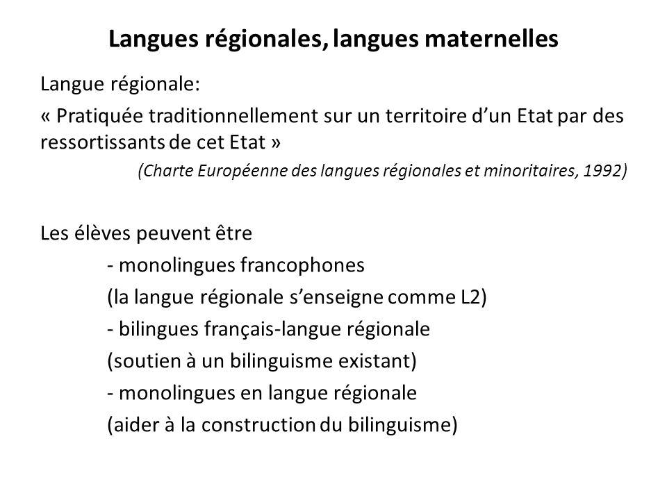 Langues régionales, langues maternelles Langue régionale: « Pratiquée traditionnellement sur un territoire dun Etat par des ressortissants de cet Etat